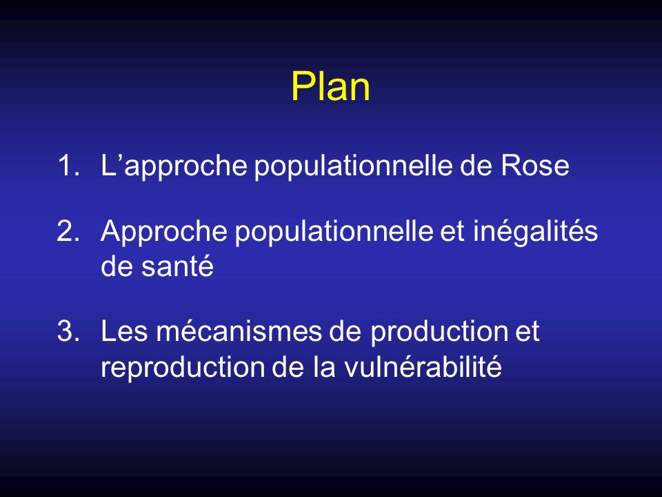 Plan 1.Lapproche populationnelle de Rose 2.Approche populationnelle et inégalités de santé 3.Les mécanismes de production et reproduction de la vulnér