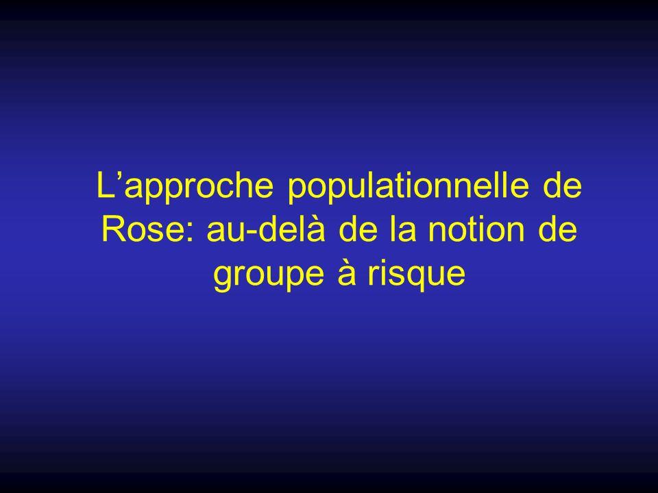 1.ÉTIOLOGIE: La théorie de Rose renvoie à une pensée transversale sans tenir compte des mécanismes qui produisent la distribution du risque Limites de lapproche populationnelle 2.