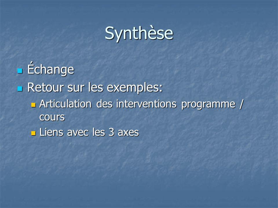 Synthèse Échange Échange Retour sur les exemples: Retour sur les exemples: Articulation des interventions programme / cours Articulation des interventions programme / cours Liens avec les 3 axes Liens avec les 3 axes