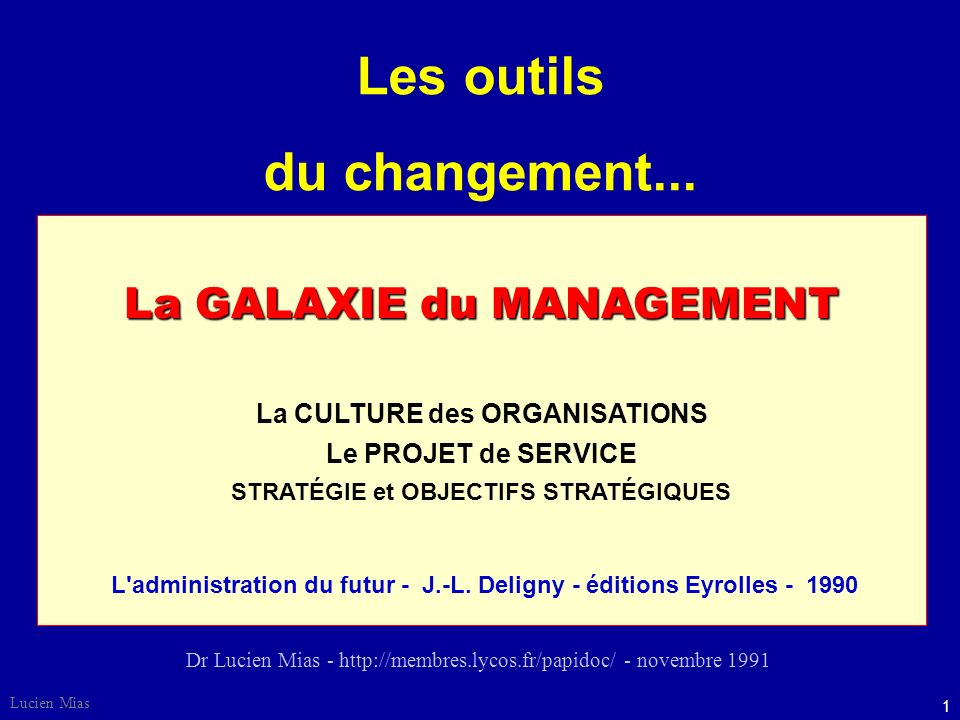 Lucien Mias 1 Dr Lucien Mias - http://membres.lycos.fr/papidoc/ - novembre 1991 Les outils du changement...