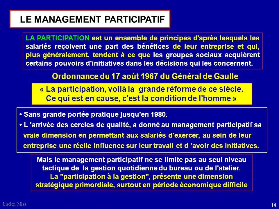 Lucien Mias 14 LE MANAGEMENT PARTICIPATIF Sans grande portée pratique jusqu en 1980.