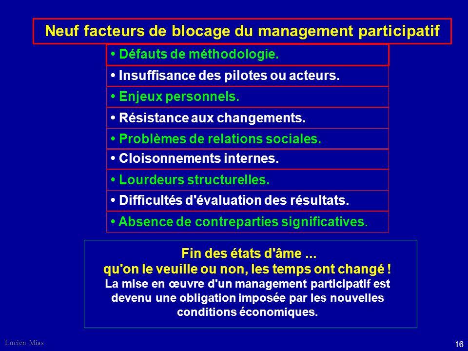 Lucien Mias 16 Défauts de méthodologie.