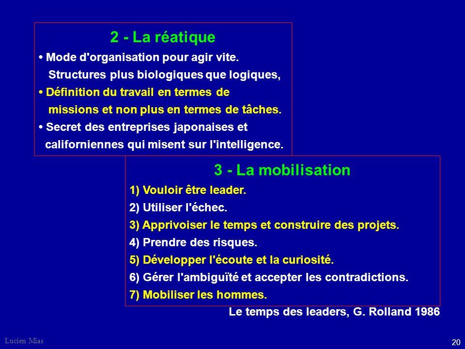 Lucien Mias 20 2 - La réatique Mode d organisation pour agir vite.