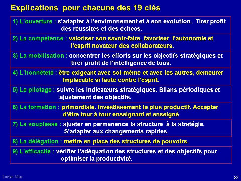Lucien Mias 22 Explications pour chacune des 19 clés 1) L ouverture : s adapter à l environnement et à son évolution.