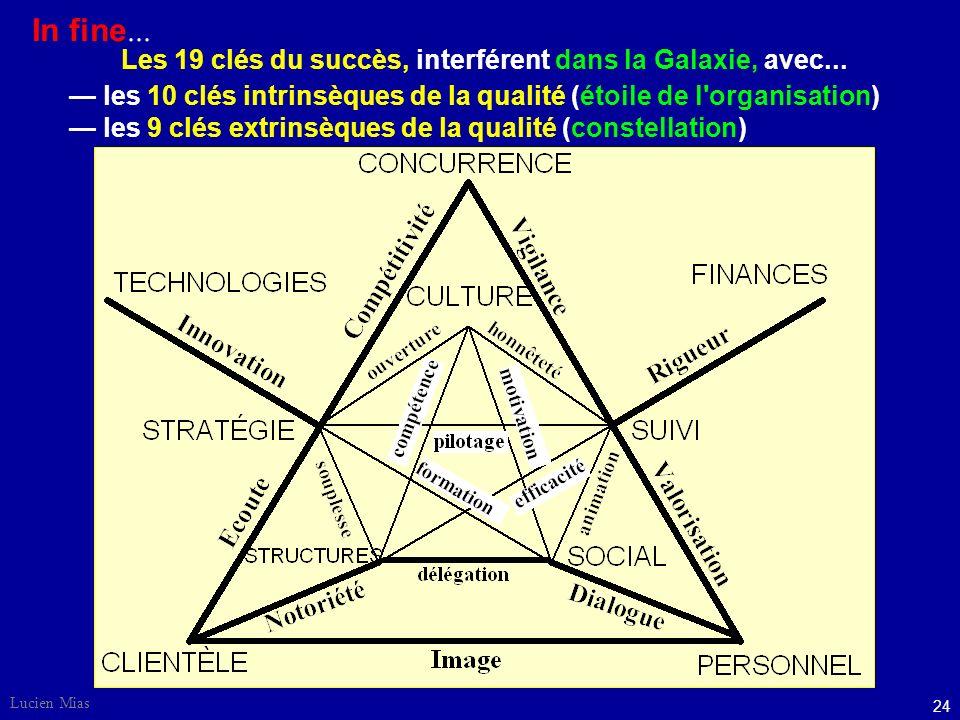 Lucien Mias 24 Les 19 clés du succès, interférent dans la Galaxie, avec...