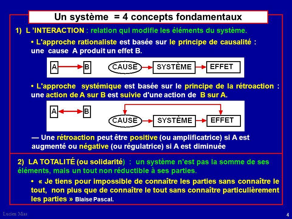 Lucien Mias 4 1) L INTERACTION : relation qui modifie les éléments du système.