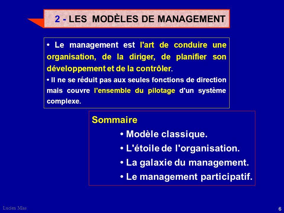 Lucien Mias 6 2 - LES MODÈLES DE MANAGEMENT Sommaire Modèle classique.