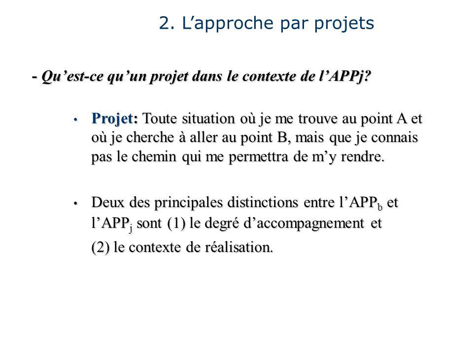 2. Lapproche par projets - Quest-ce quun projet dans le contexte de lAPPj? Projet: Toute situation où je me trouve au point A et où je cherche à aller