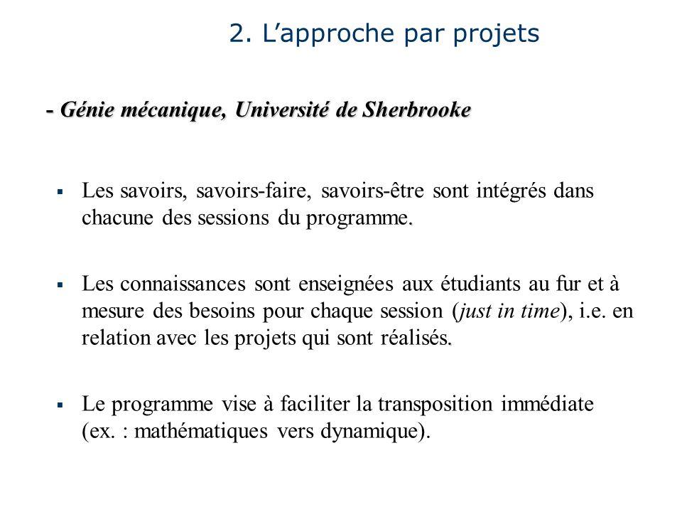 - Génie mécanique, Université de Sherbrooke. Les savoirs, savoirs-faire, savoirs-être sont intégrés dans chacune des sessions du programme.. Les conna