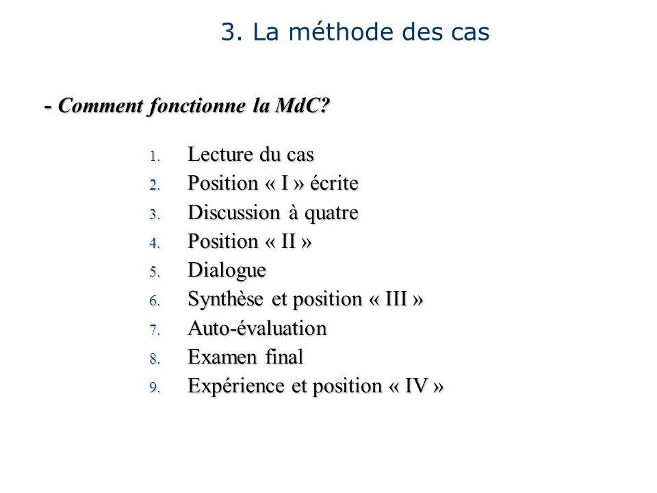 1. Lecture du cas 2. Position « I » écrite 3. Discussion à quatre 4. Position « II » 5. Dialogue 6. Synthèse et position « III » 7. Auto-évaluation 8.
