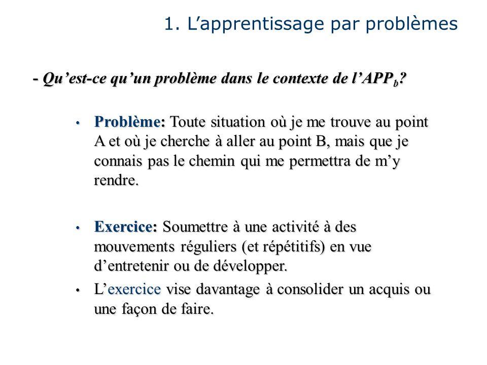1. Lapprentissage par problèmes - Quest-ce quun problème dans le contexte de lAPP b ? Problème: Toute situation où je me trouve au point A et où je ch