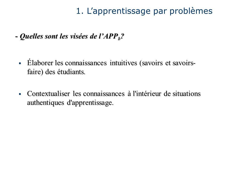 1. Lapprentissage par problèmes - Quelles sont les visées de lAPP b ? Élaborer les connaissances intuitives (savoirs et savoirs- faire) des étudiants.