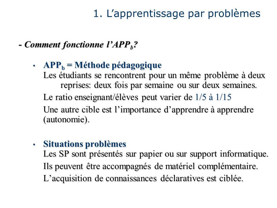APP b = Méthode pédagogique Les étudiants se rencontrent pour un même problème à deux reprises: deux fois par semaine ou sur deux semaines. APP b = Mé