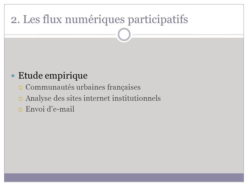 2. Les flux numériques participatifs Etude empirique Communautés urbaines françaises Analyse des sites internet institutionnels Envoi de-mail