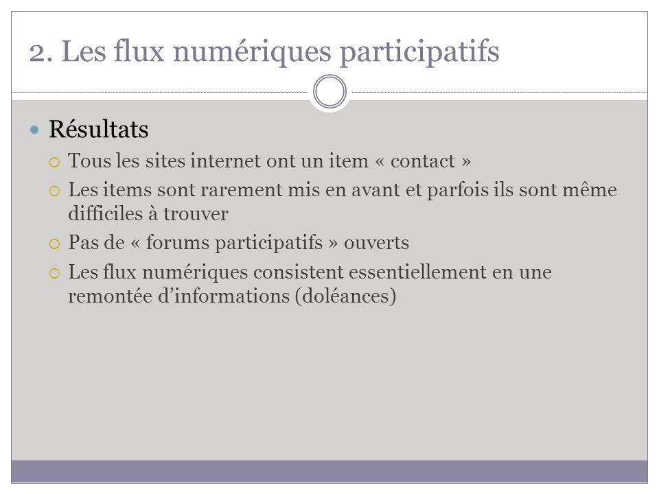 2. Les flux numériques participatifs Résultats Tous les sites internet ont un item « contact » Les items sont rarement mis en avant et parfois ils son