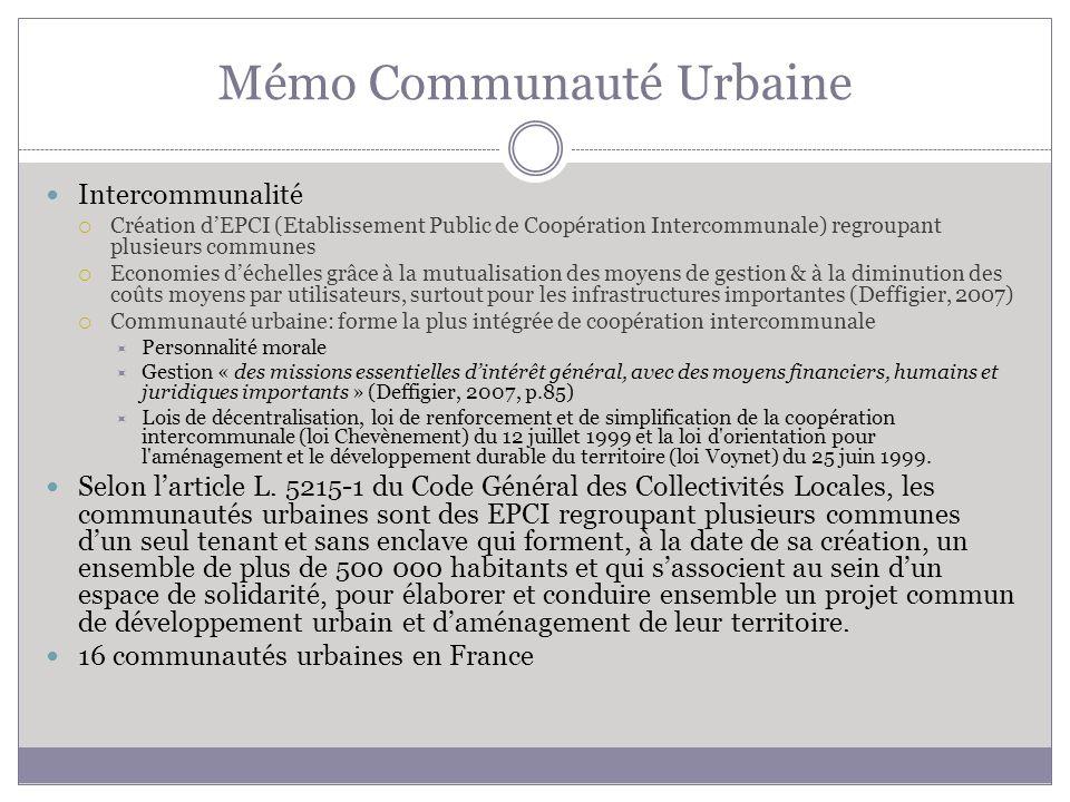 Mémo Communauté Urbaine Intercommunalité Création dEPCI (Etablissement Public de Coopération Intercommunale) regroupant plusieurs communes Economies d