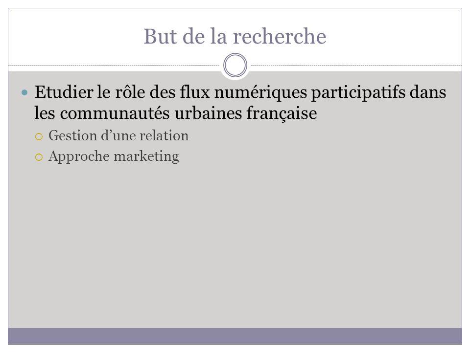 But de la recherche Etudier le rôle des flux numériques participatifs dans les communautés urbaines française Gestion dune relation Approche marketing