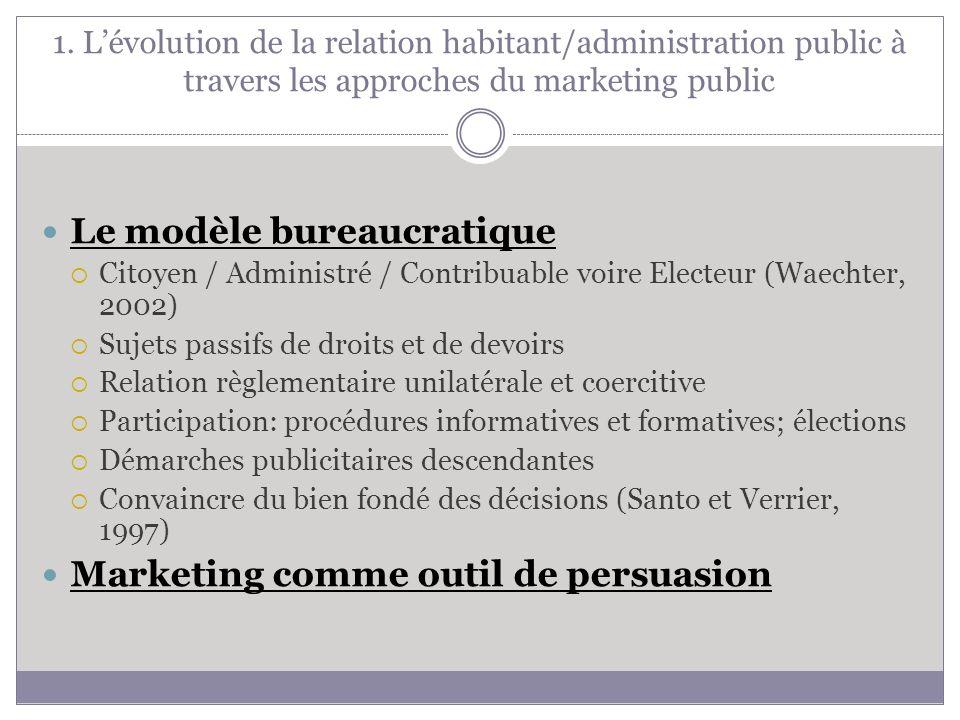 1. Lévolution de la relation habitant/administration public à travers les approches du marketing public Le modèle bureaucratique Citoyen / Administré