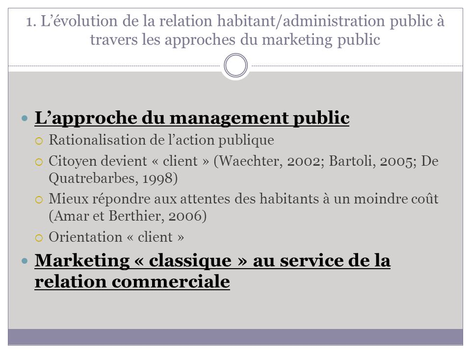 1. Lévolution de la relation habitant/administration public à travers les approches du marketing public Lapproche du management public Rationalisation