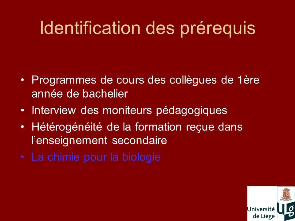 Identification des prérequis Programmes de cours des collègues de 1ère année de bachelier Interview des moniteurs pédagogiques Hétérogénéité de la for