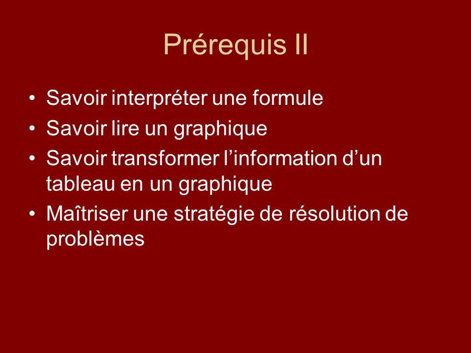 Prérequis II Savoir interpréter une formule Savoir lire un graphique Savoir transformer linformation dun tableau en un graphique Maîtriser une stratégie de résolution de problèmes