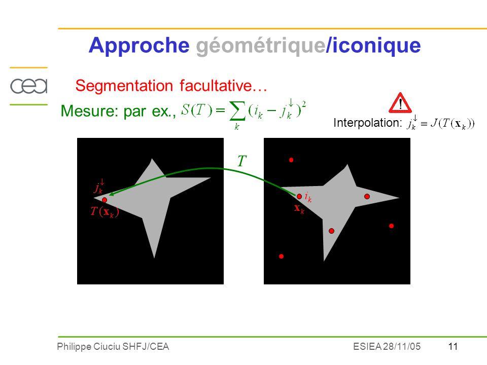 11Philippe Ciuciu SHFJ/CEAESIEA 28/11/05 Segmentation facultative… Mesure: par ex., T Interpolation: Approche géométrique/iconique
