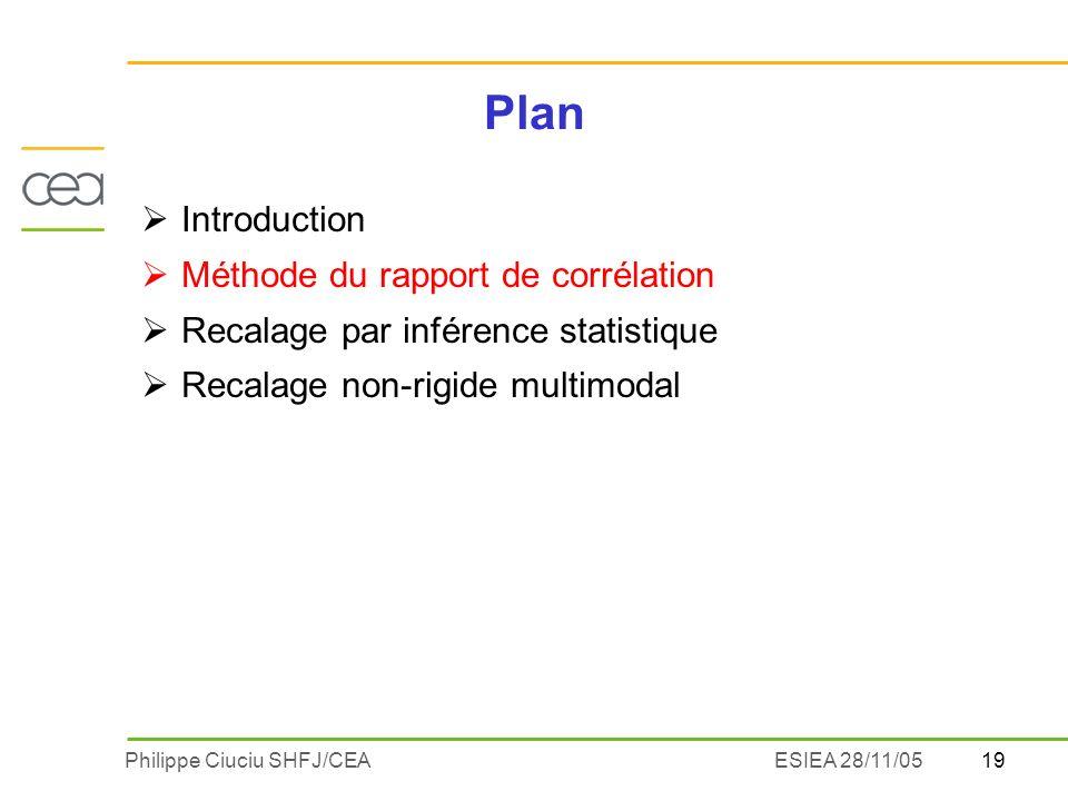 19Philippe Ciuciu SHFJ/CEAESIEA 28/11/05 Plan Introduction Méthode du rapport de corrélation Recalage par inférence statistique Recalage non-rigide mu