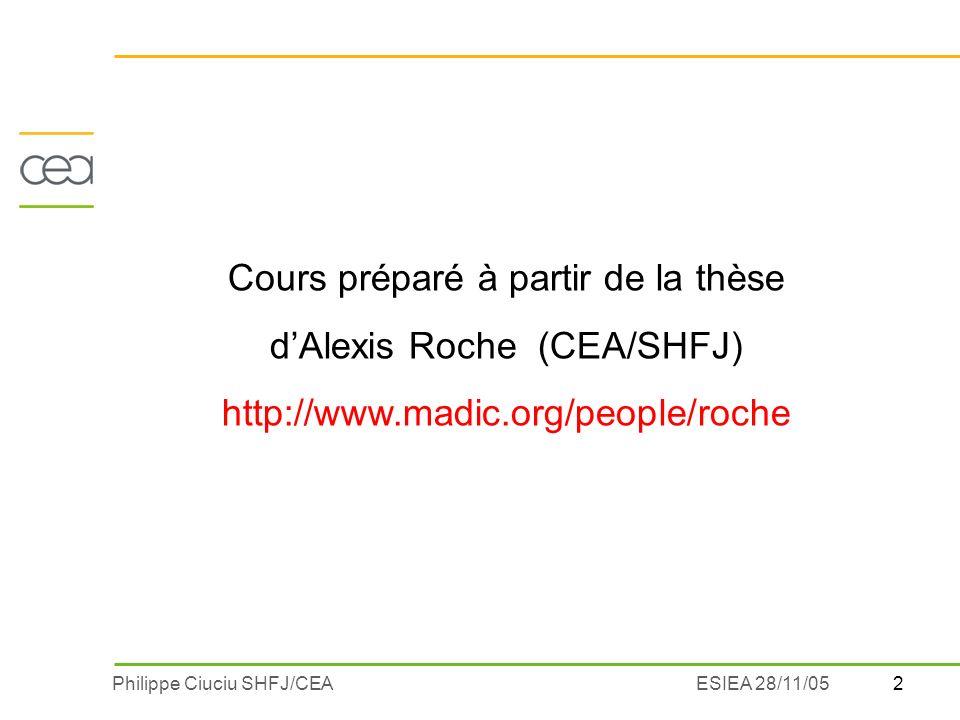 33Philippe Ciuciu SHFJ/CEAESIEA 28/11/05 Exemple: recalage rigide scanner / IRM