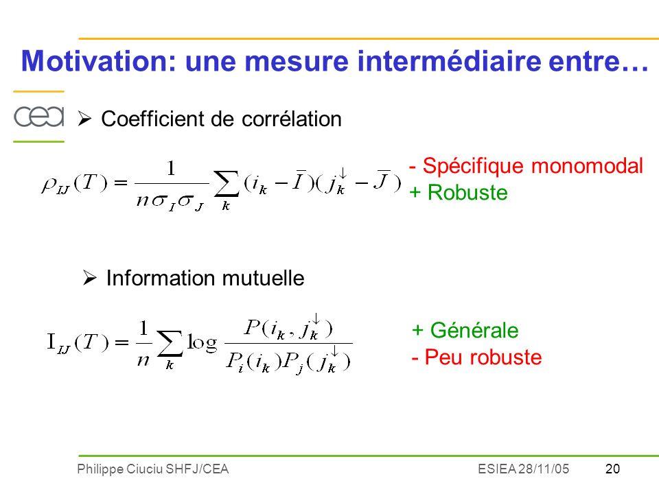 20Philippe Ciuciu SHFJ/CEAESIEA 28/11/05 Coefficient de corrélation Information mutuelle - Spécifique monomodal + Robuste + Générale - Peu robuste Motivation: une mesure intermédiaire entre…