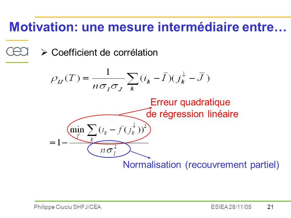 21Philippe Ciuciu SHFJ/CEAESIEA 28/11/05 Coefficient de corrélation Erreur quadratique de régression linéaire Normalisation (recouvrement partiel) Motivation: une mesure intermédiaire entre…