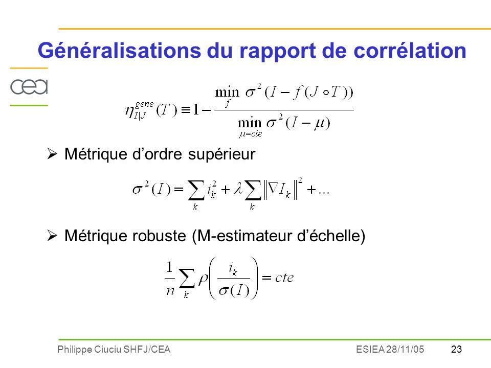 23Philippe Ciuciu SHFJ/CEAESIEA 28/11/05 Généralisations du rapport de corrélation Métrique dordre supérieur Métrique robuste (M-estimateur déchelle)