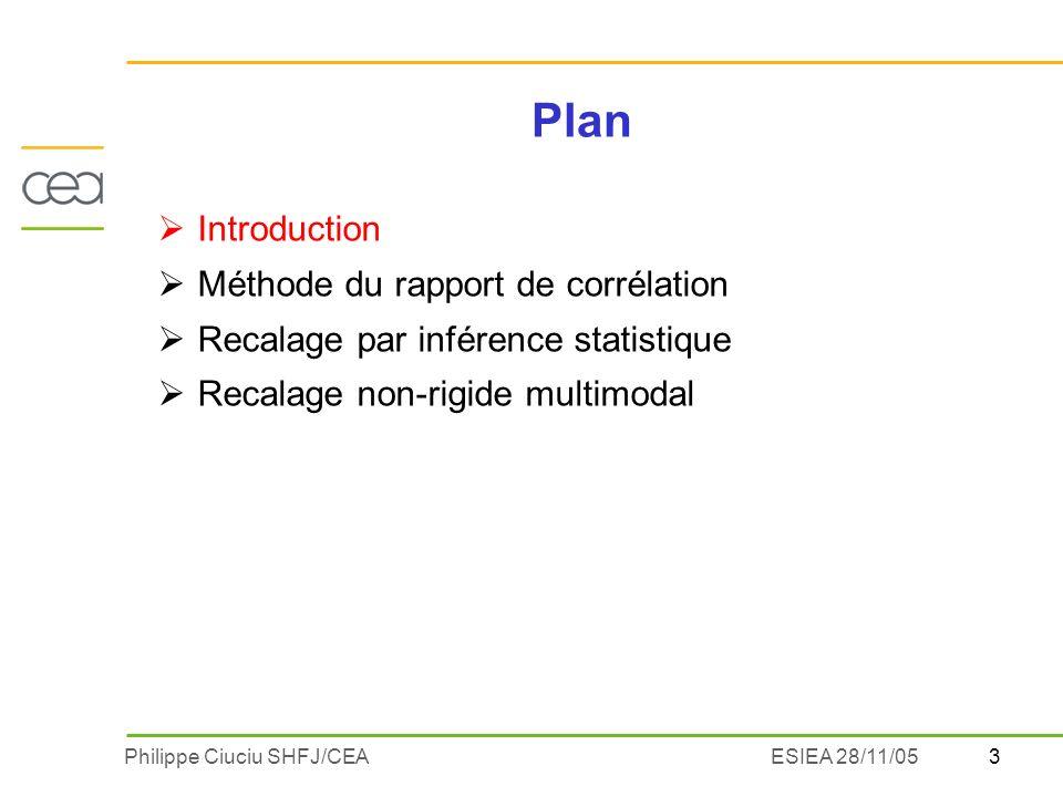 3Philippe Ciuciu SHFJ/CEAESIEA 28/11/05 Plan Introduction Méthode du rapport de corrélation Recalage par inférence statistique Recalage non-rigide multimodal