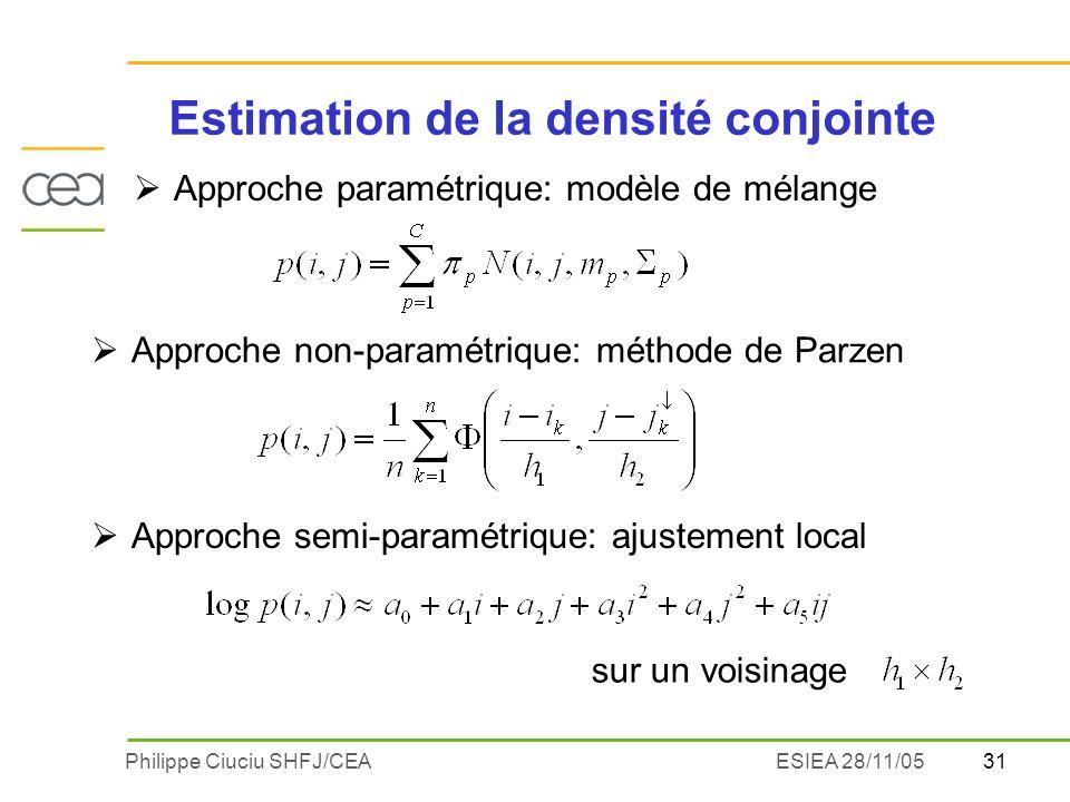 31Philippe Ciuciu SHFJ/CEAESIEA 28/11/05 Approche paramétrique: modèle de mélange Estimation de la densité conjointe Approche non-paramétrique: méthode de Parzen Approche semi-paramétrique: ajustement local sur un voisinage