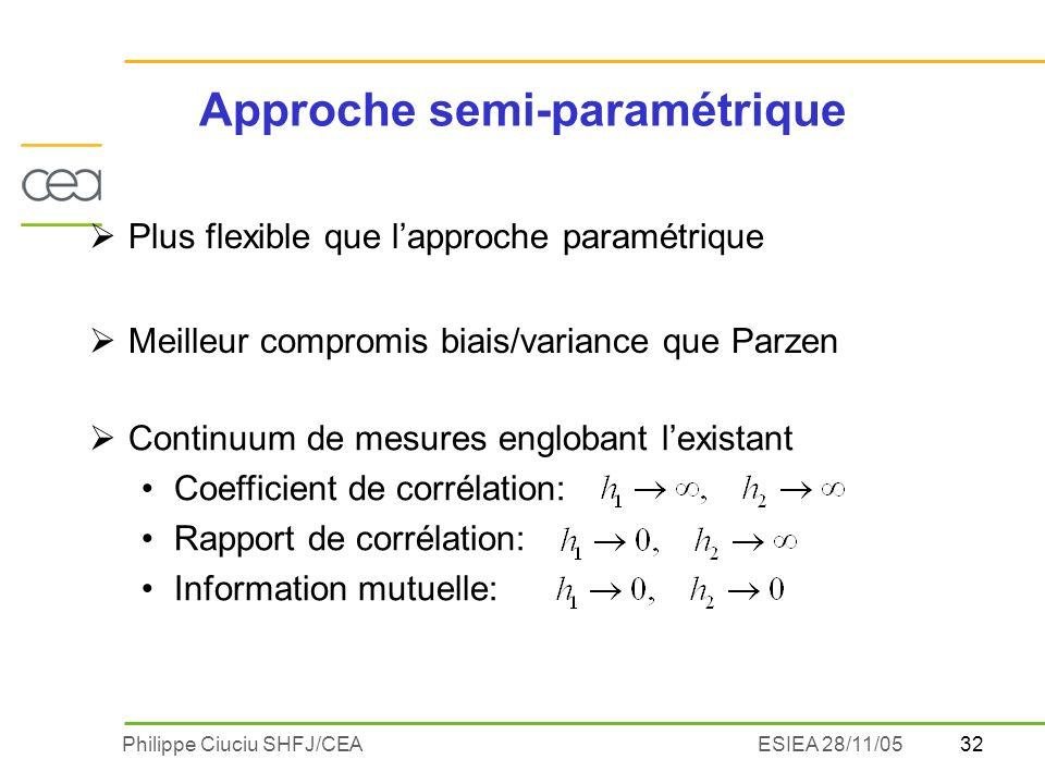 32Philippe Ciuciu SHFJ/CEAESIEA 28/11/05 Plus flexible que lapproche paramétrique Approche semi-paramétrique Continuum de mesures englobant lexistant Coefficient de corrélation: Rapport de corrélation: Information mutuelle: Meilleur compromis biais/variance que Parzen