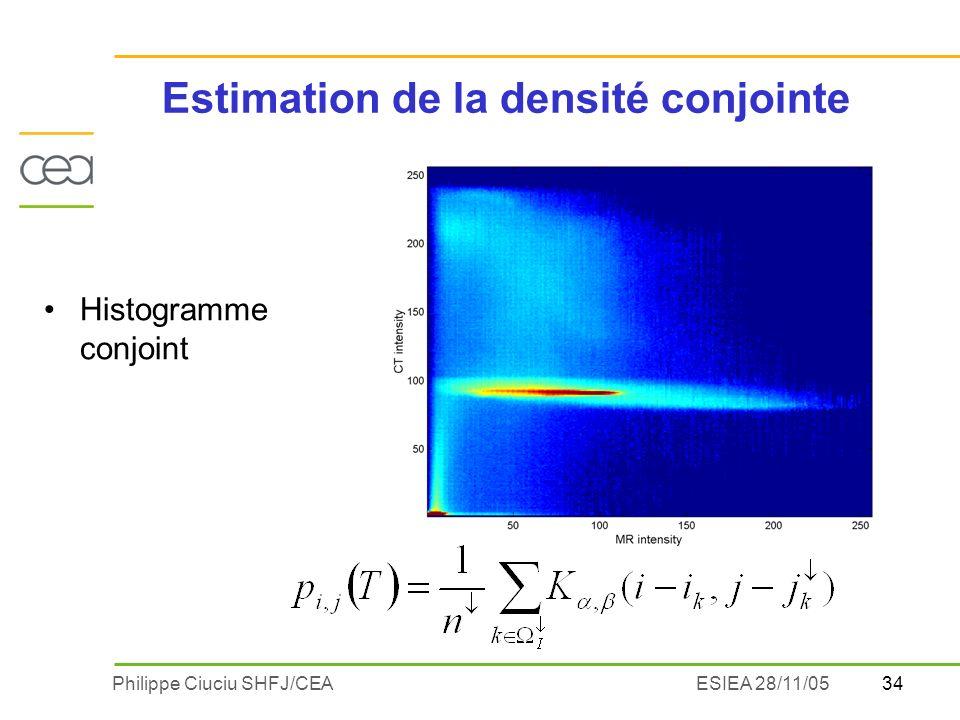 34Philippe Ciuciu SHFJ/CEAESIEA 28/11/05 Estimation de la densité conjointe Histogramme conjoint