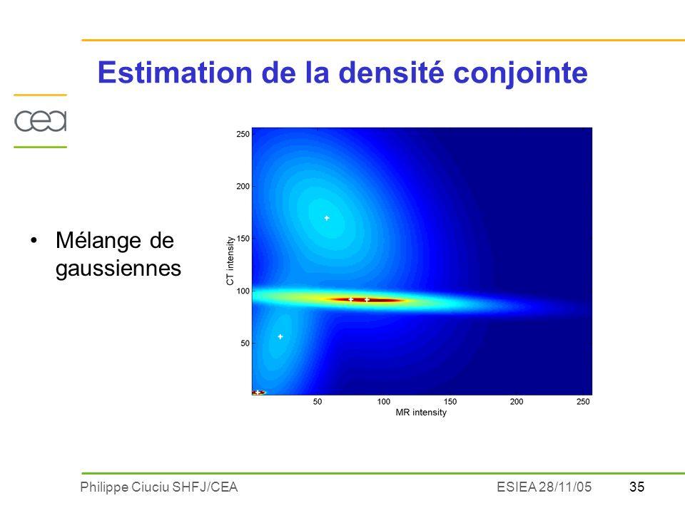 35Philippe Ciuciu SHFJ/CEAESIEA 28/11/05 Estimation de la densité conjointe Mélange de gaussiennes