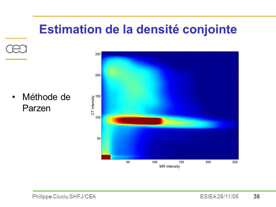 38Philippe Ciuciu SHFJ/CEAESIEA 28/11/05 Méthode de Parzen Estimation de la densité conjointe