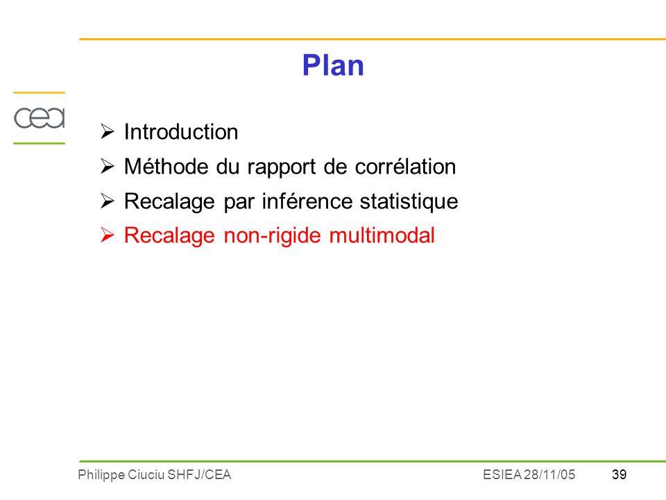 39Philippe Ciuciu SHFJ/CEAESIEA 28/11/05 Plan Introduction Méthode du rapport de corrélation Recalage par inférence statistique Recalage non-rigide multimodal