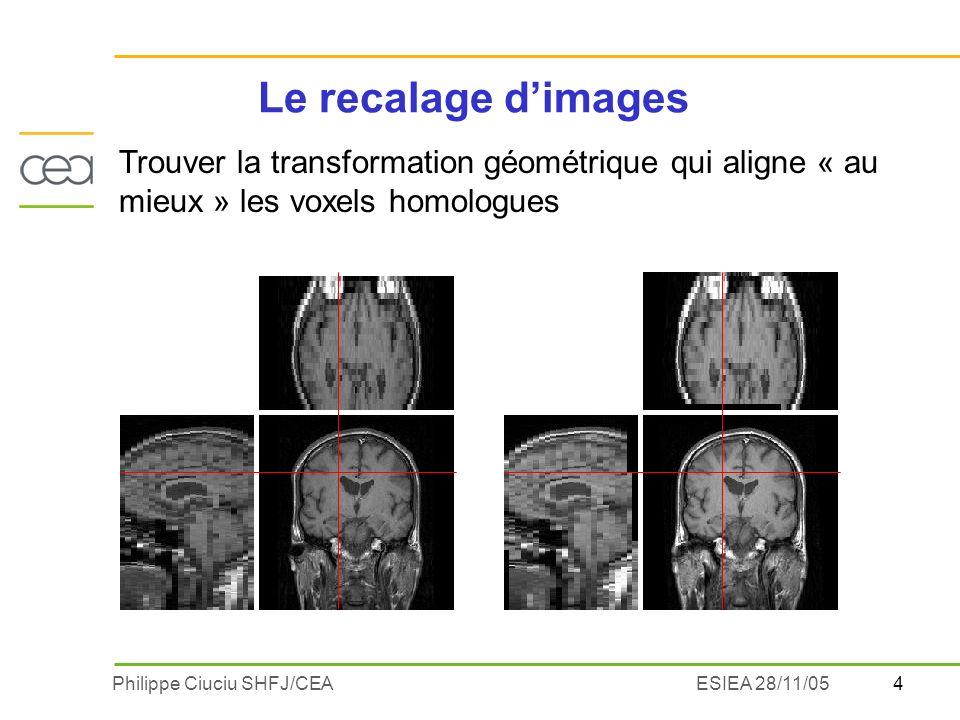 4Philippe Ciuciu SHFJ/CEAESIEA 28/11/05 Le recalage dimages Trouver la transformation géométrique qui aligne « au mieux » les voxels homologues