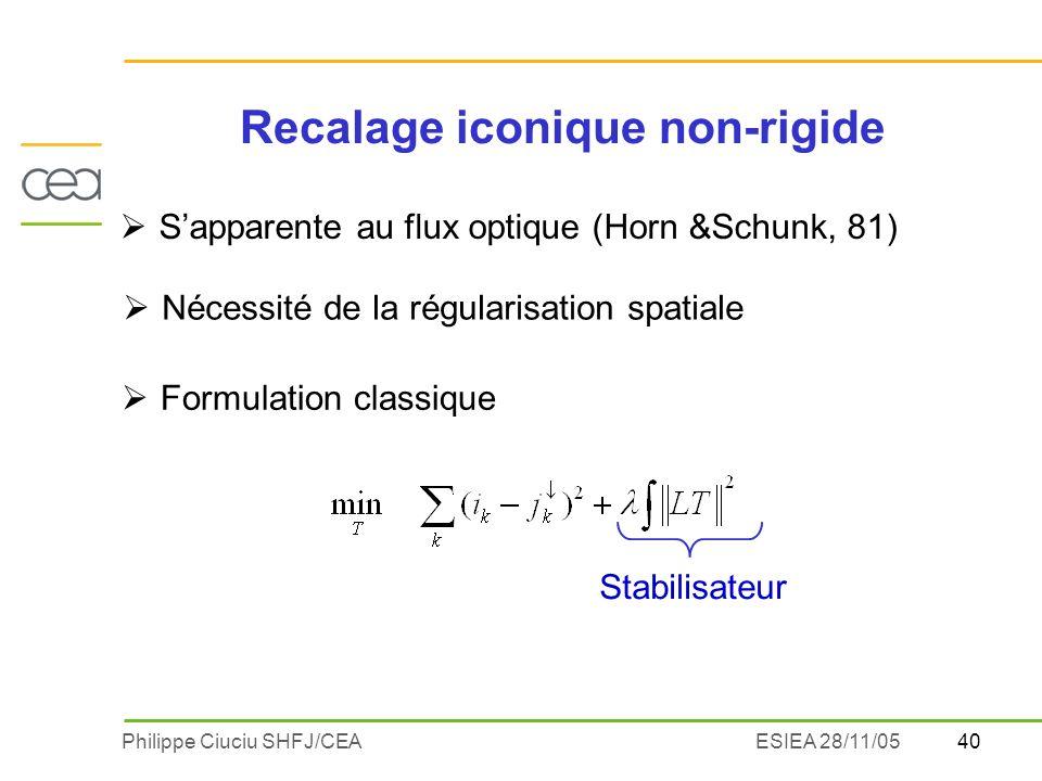 40Philippe Ciuciu SHFJ/CEAESIEA 28/11/05 Recalage iconique non-rigide Formulation classique Stabilisateur Sapparente au flux optique (Horn &Schunk, 81