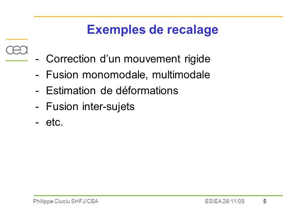 5Philippe Ciuciu SHFJ/CEAESIEA 28/11/05 Exemples de recalage -Correction dun mouvement rigide -Fusion monomodale, multimodale -Estimation de déformati