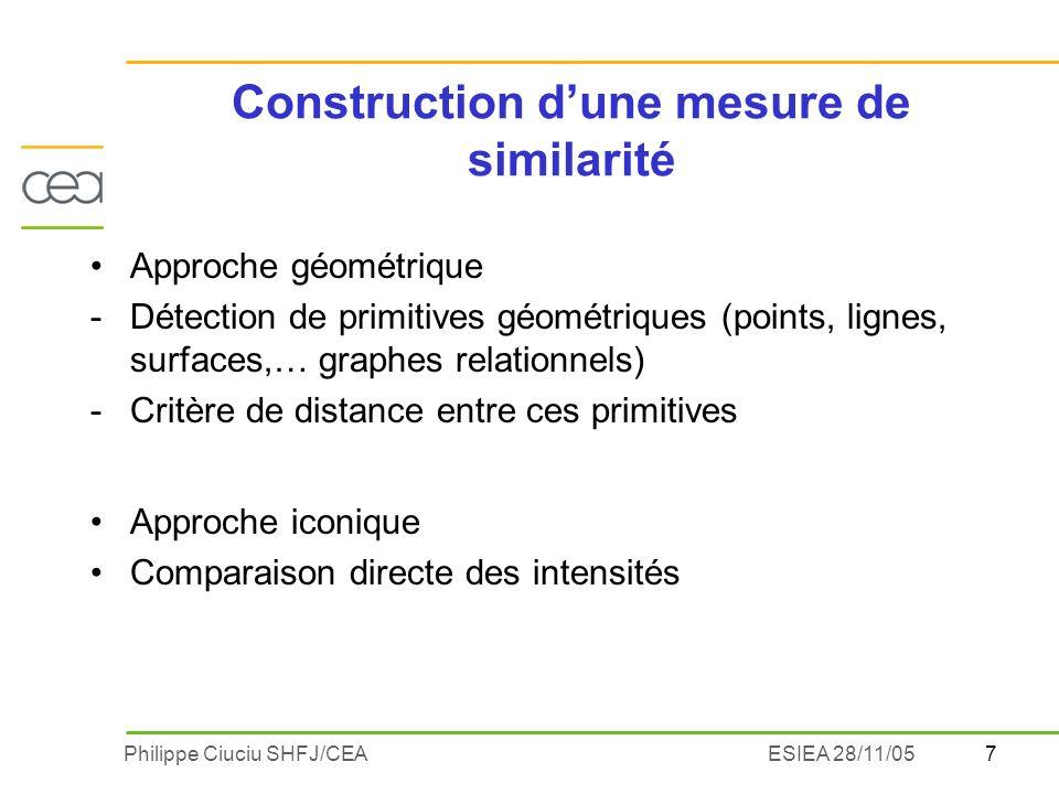 7Philippe Ciuciu SHFJ/CEAESIEA 28/11/05 Construction dune mesure de similarité Approche géométrique -Détection de primitives géométriques (points, lig