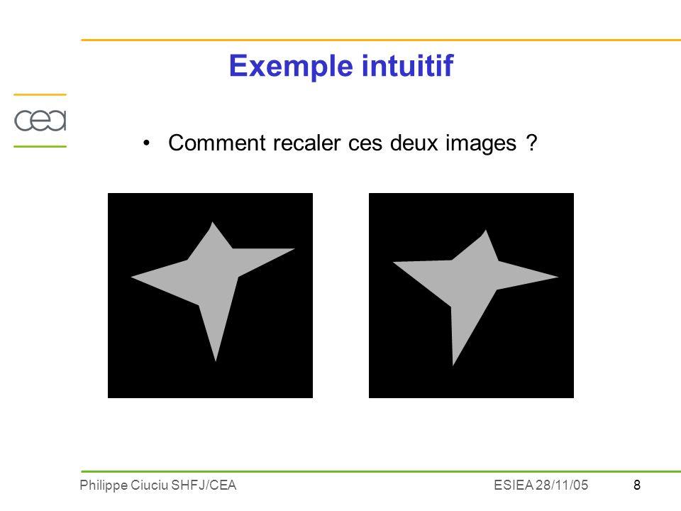 9Philippe Ciuciu SHFJ/CEAESIEA 28/11/05 Détection des primitives (ici, points de forte courbure) Mesure: par exemple, Approche géométrique/iconique