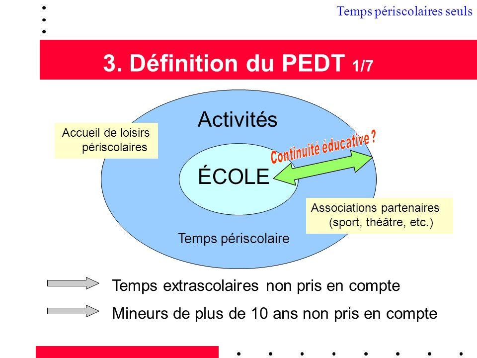3. Définition du PEDT 1/7 ÉCOLE Activités Temps périscolaire Temps extrascolaires non pris en compte Mineurs de plus de 10 ans non pris en compte Accu