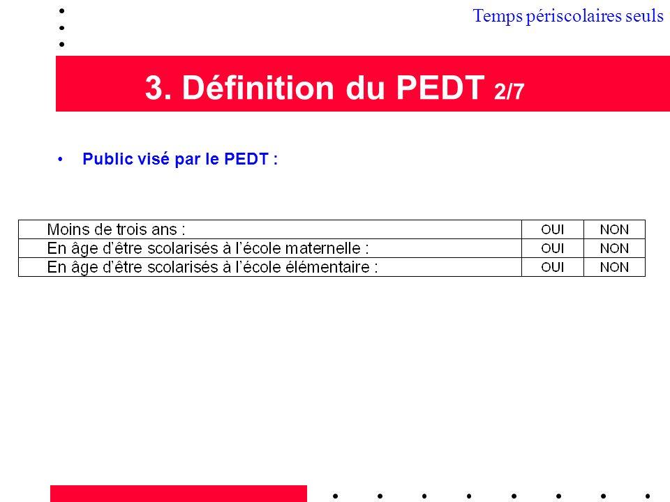 3. Définition du PEDT 2/7 Public visé par le PEDT : 3.1 Temps périscolaires seuls