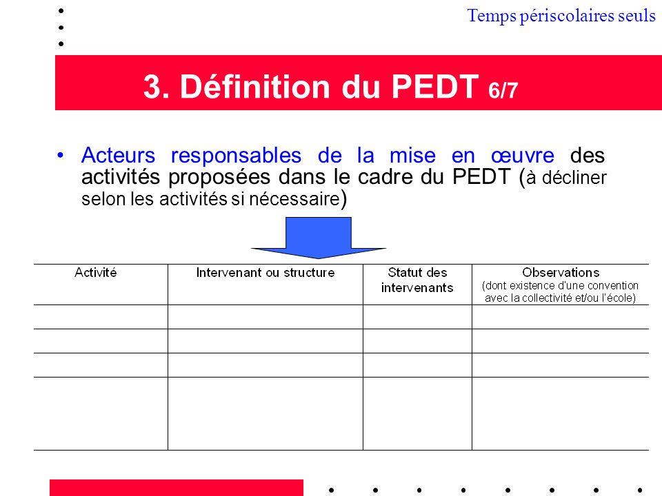 3. Définition du PEDT 6/7 Acteurs responsables de la mise en œuvre des activités proposées dans le cadre du PEDT ( à décliner selon les activités si n