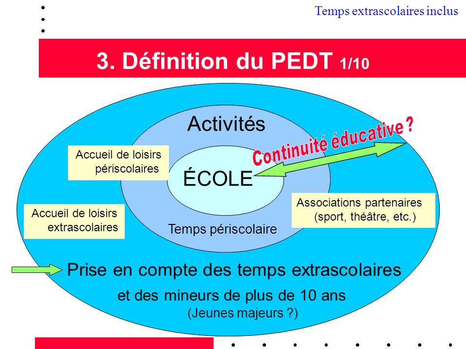 3. Définition du PEDT 1/10 ÉCOLE Activités Temps périscolaire Prise en compte des temps extrascolaires et des mineurs de plus de 10 ans (Jeunes majeur
