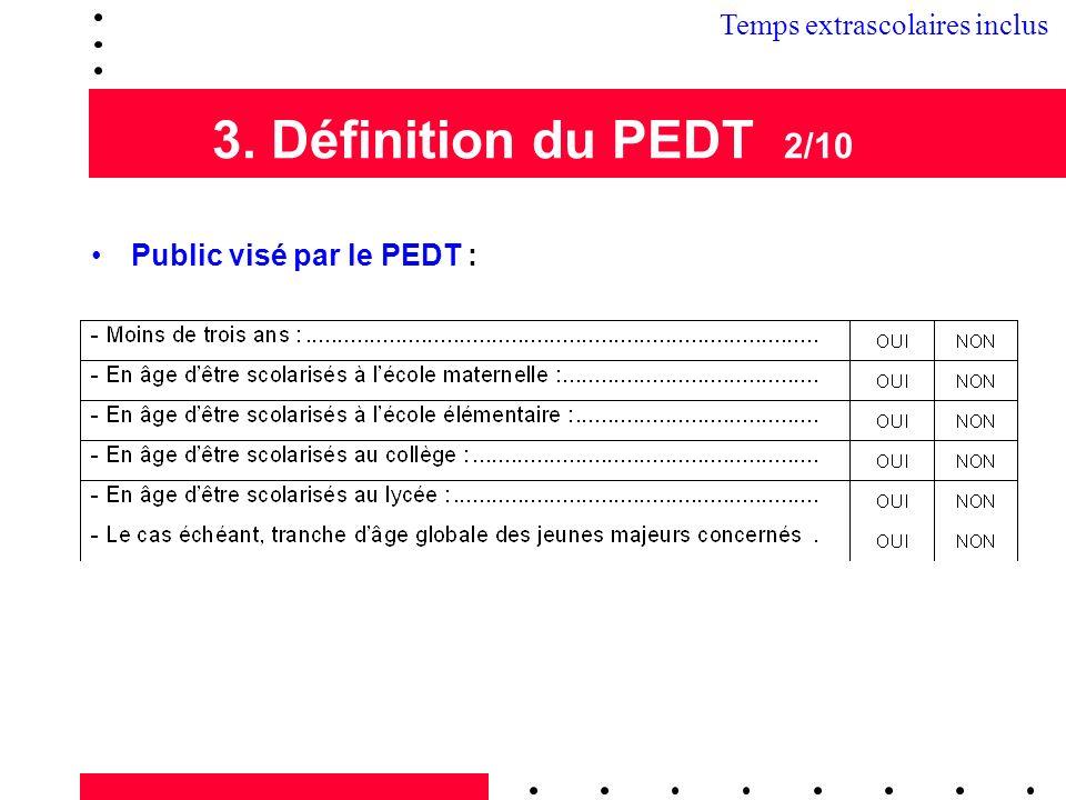 3. Définition du PEDT 2/10 Public visé par le PEDT : 3.2 Temps extrascolaires inclus