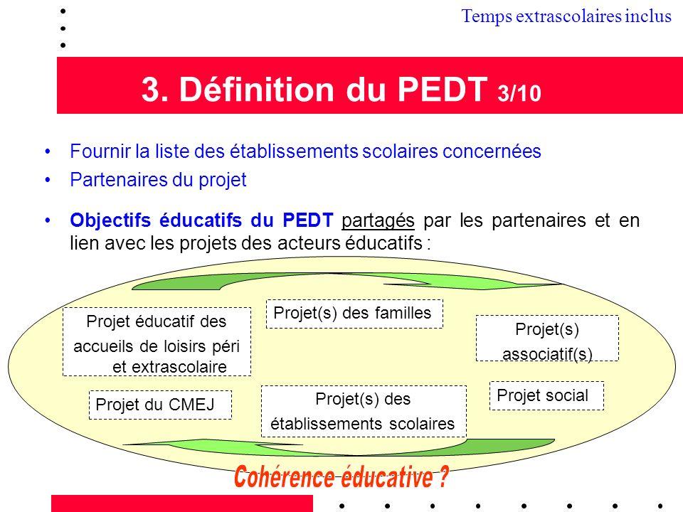 3. Définition du PEDT 3/10 Fournir la liste des établissements scolaires concernées Partenaires du projet Objectifs éducatifs du PEDT partagés par les