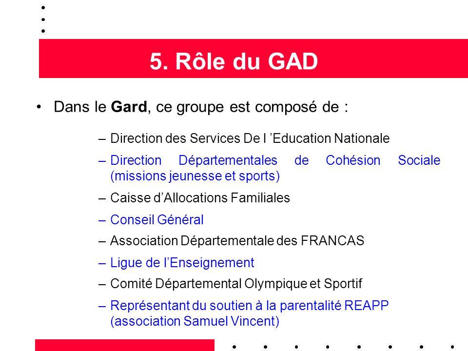 5. Rôle du GAD Dans le Gard, ce groupe est composé de : –Direction des Services De l Education Nationale –Direction Départementales de Cohésion Social